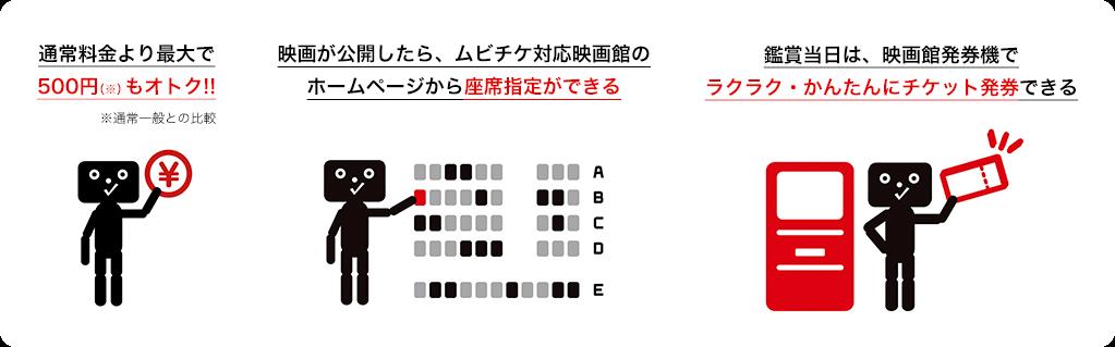 通常料金より最大で500円もオトク!!/映画が公開したら、ムビチケ対応映画館のホームページから座席指定ができる/鑑賞当日は、映画館発券機でラクラク・かんたんにチケット発券できる