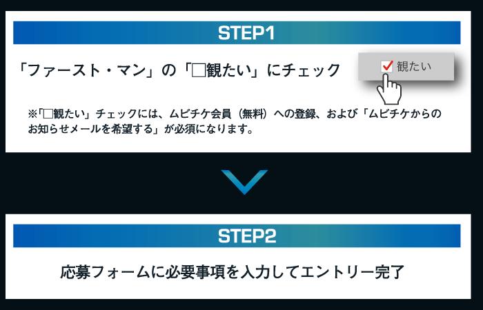 キャンペーン登録方法