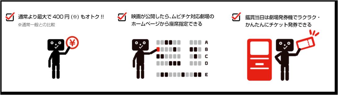 ネットで座席指定ができる通常料金よりおトクなeメール型映画前売券です。