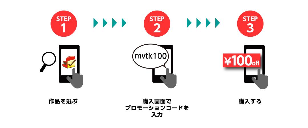 STEP1作品を選ぶ。STEP2購入画面でプロモーションコードを入力。STEP3購入する。