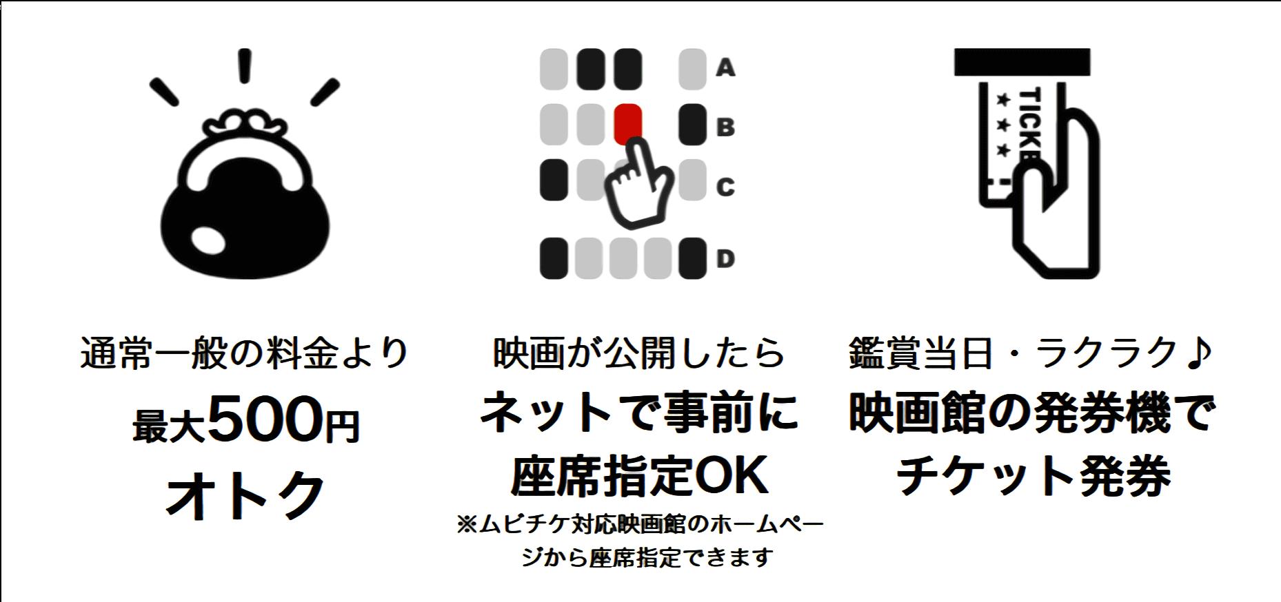 ムビチケ前売券(オンライン)プロモーションコードとは?
