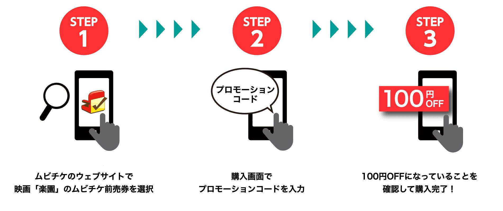 Step1 ムビチケのウェブサイトで映画「楽園」のムビチケ前売券を選択 Step2 購入画面でプロモーションコードを入力 Step3 100円Offになっていることを確認して購入完了!
