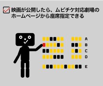 参加方法2
