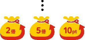 100円 → 1pt
